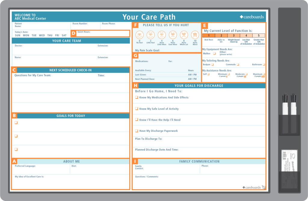 HCAHPS features on hospital communication boards