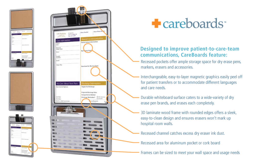 Hospital Communication Boards   CareBoards