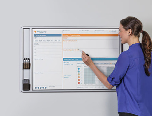communication whiteboard original size