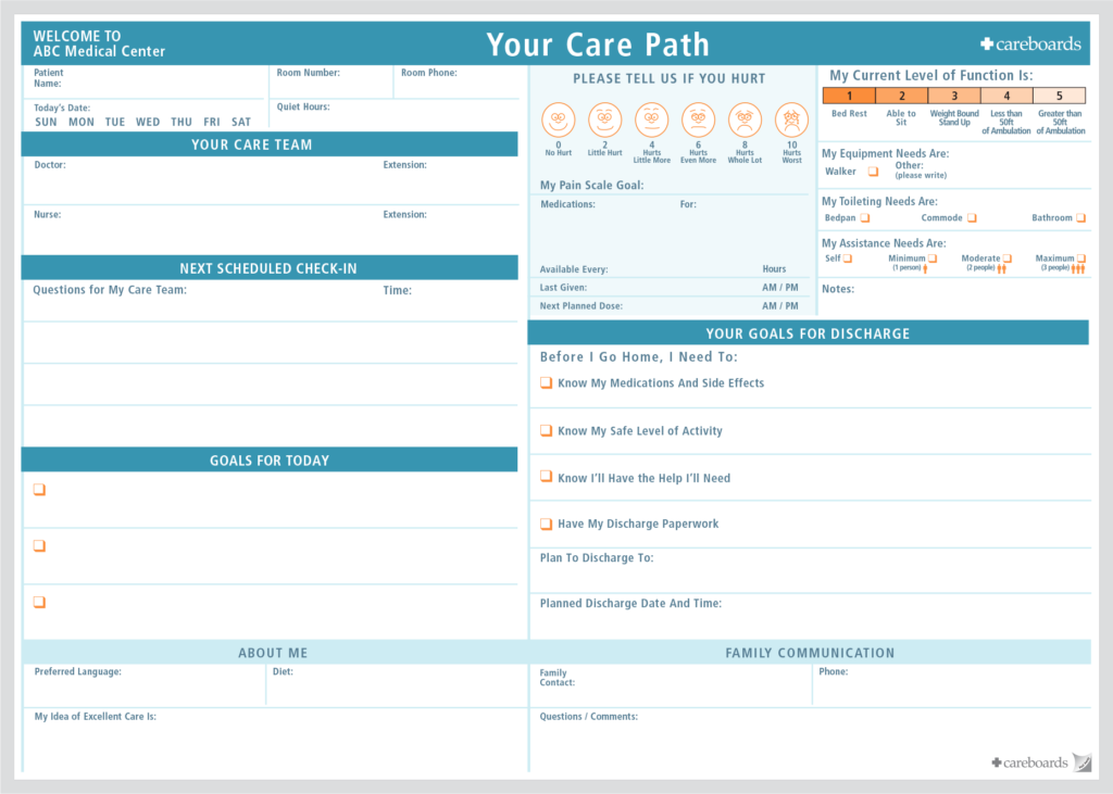 Patient Room Communication Boards 1