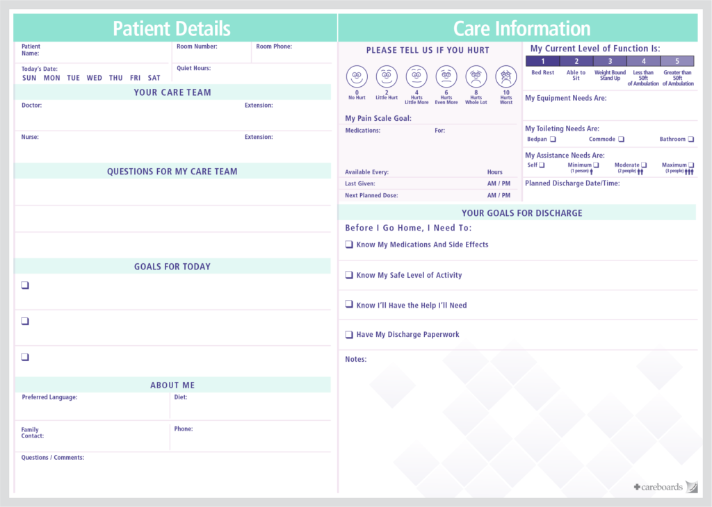 Patient Room Communication Boards 2